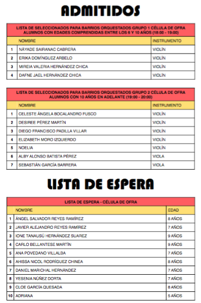 SELECCIONADOS Y LISTA DE ESPERA EN OFRA (SANTA CRUZ DE TENERIFE)